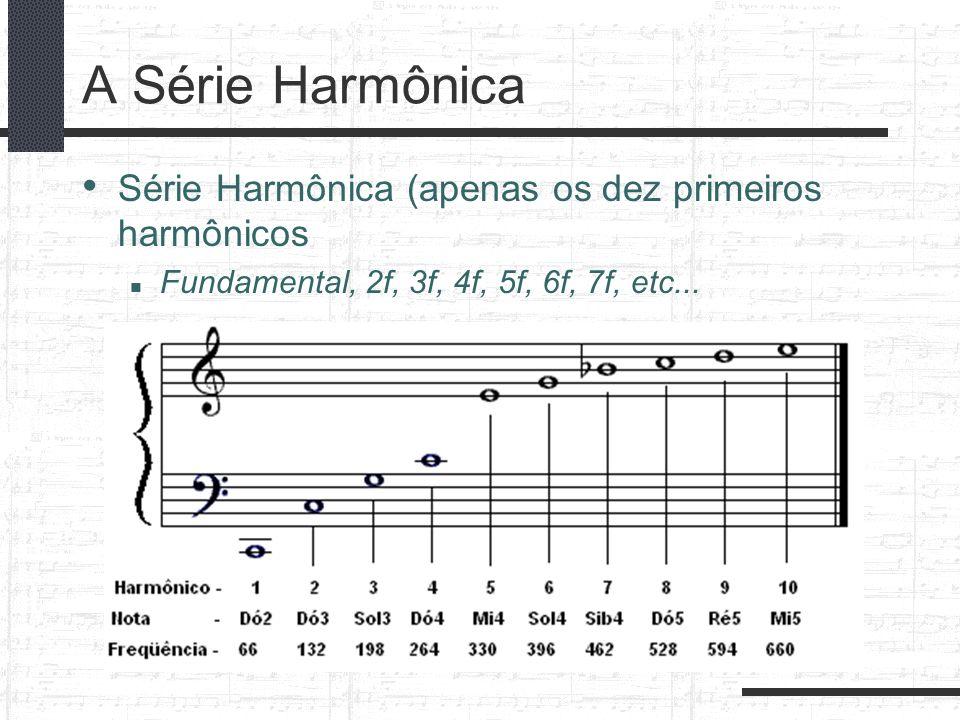 A Série Harmônica Série Harmônica (apenas os dez primeiros harmônicos