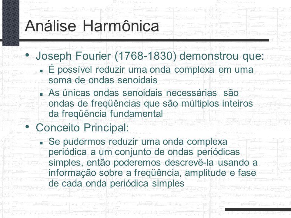 Análise Harmônica Joseph Fourier (1768-1830) demonstrou que: