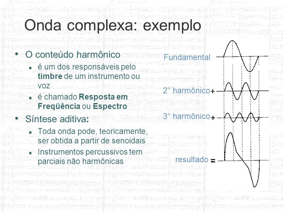 Onda complexa: exemplo