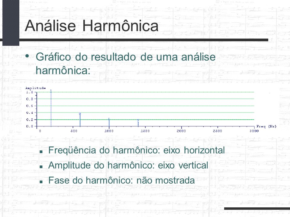 Análise Harmônica Gráfico do resultado de uma análise harmônica: