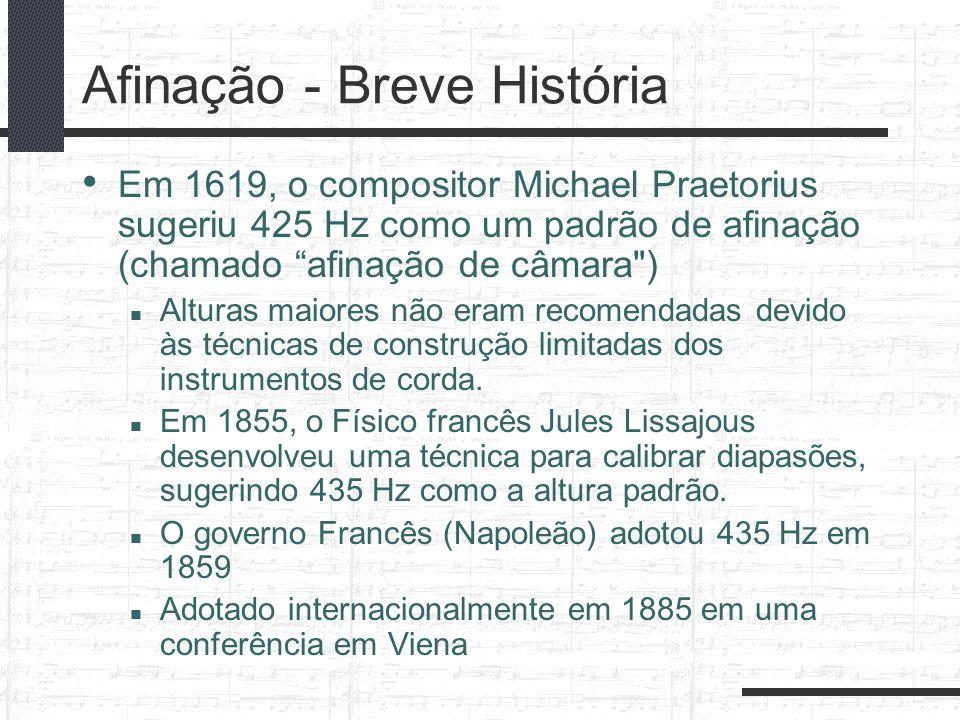 Afinação - Breve História