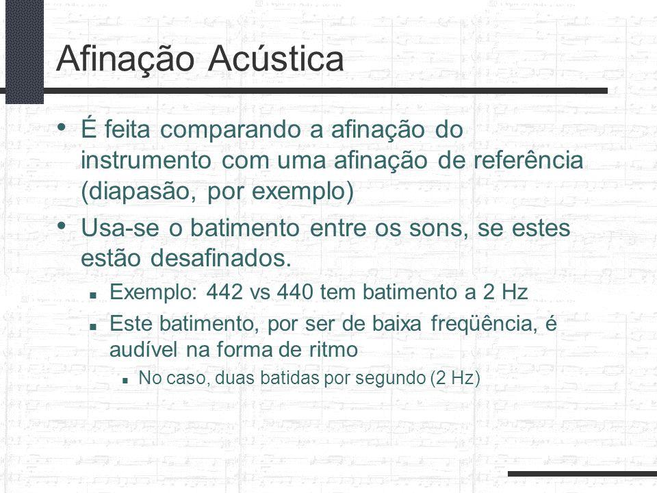 Afinação Acústica É feita comparando a afinação do instrumento com uma afinação de referência (diapasão, por exemplo)