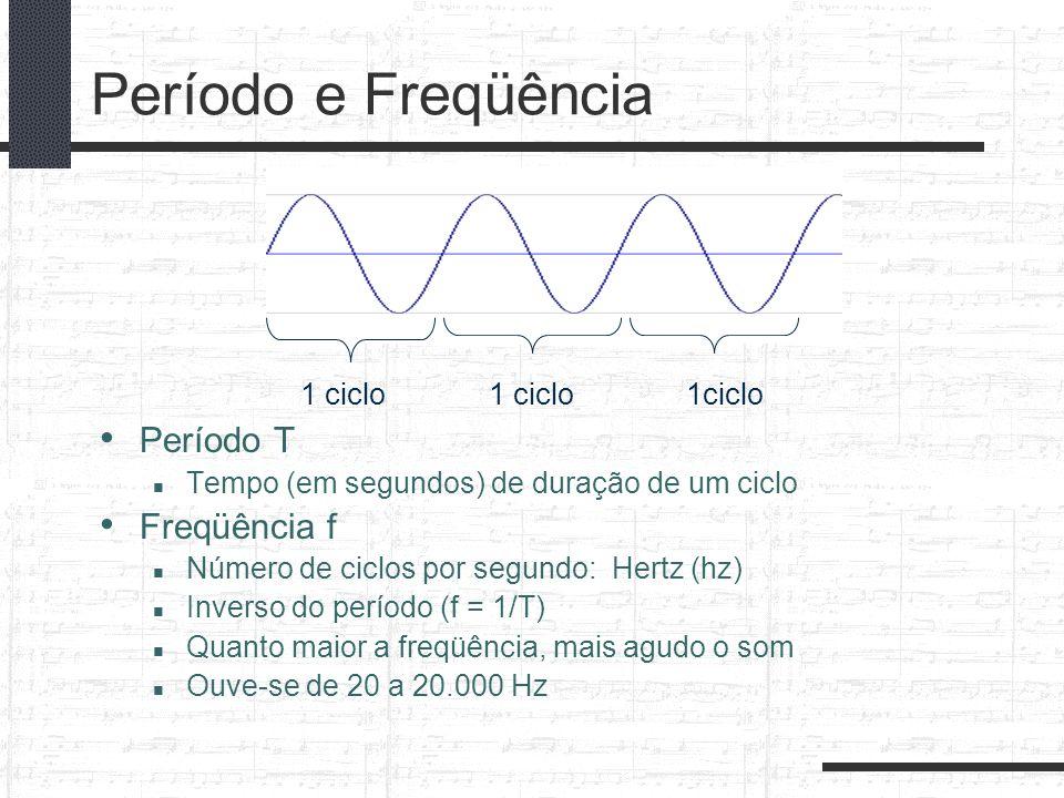 Período e Freqüência Período T Freqüência f 1 ciclo 1 ciclo 1ciclo