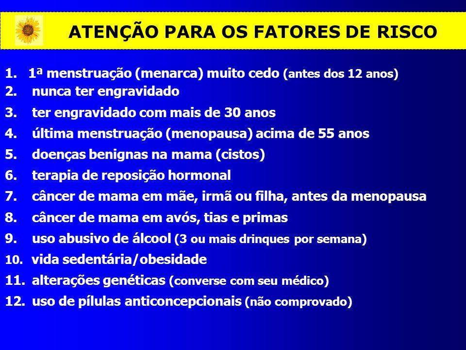 ATENÇÃO PARA OS FATORES DE RISCO