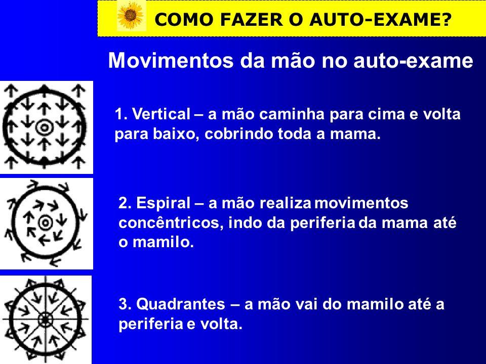 COMO FAZER O AUTO-EXAME Movimentos da mão no auto-exame