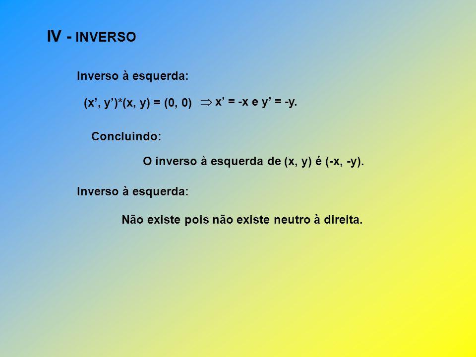 IV - INVERSO Inverso à esquerda: (x', y')*(x, y) = (0, 0)