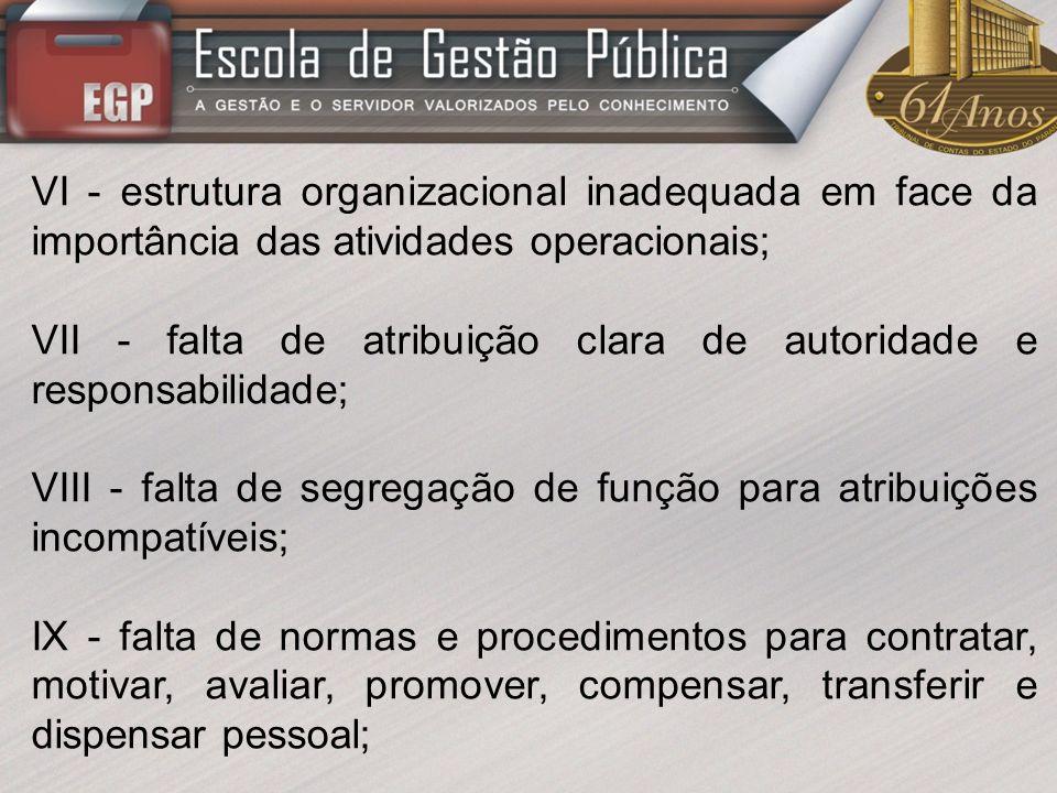 VI - estrutura organizacional inadequada em face da importância das atividades operacionais;