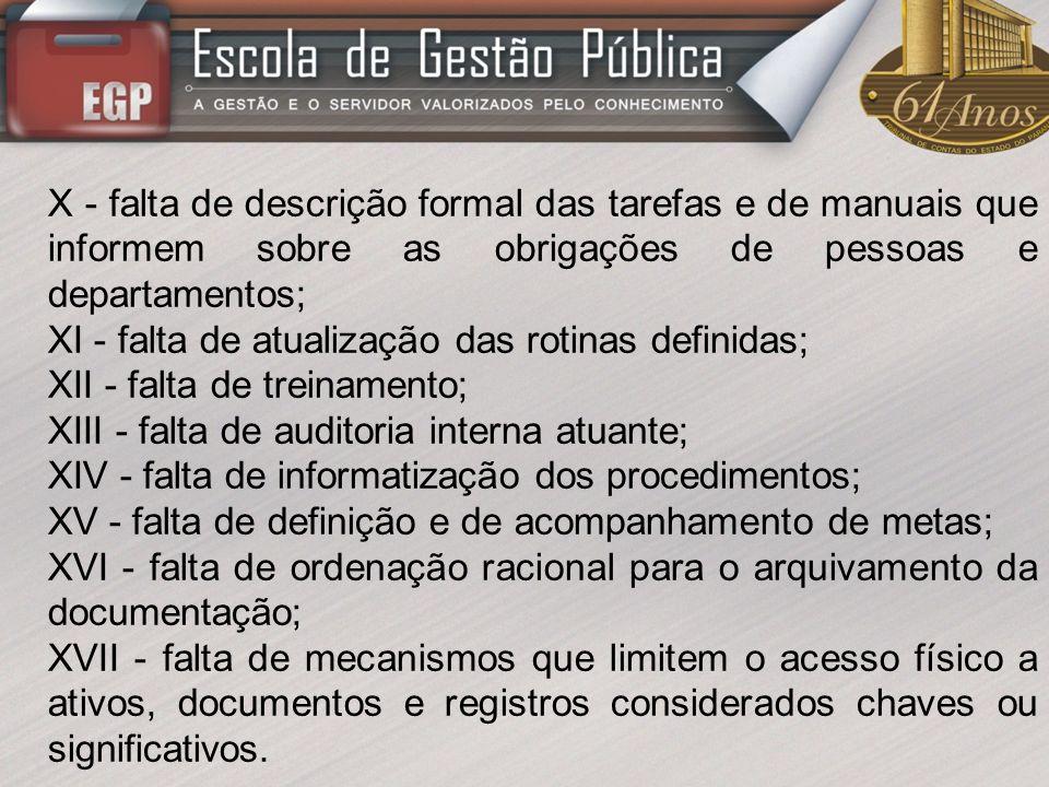 X - falta de descrição formal das tarefas e de manuais que informem sobre as obrigações de pessoas e departamentos;