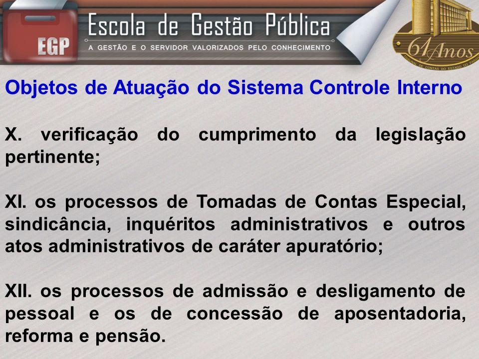 Objetos de Atuação do Sistema Controle Interno