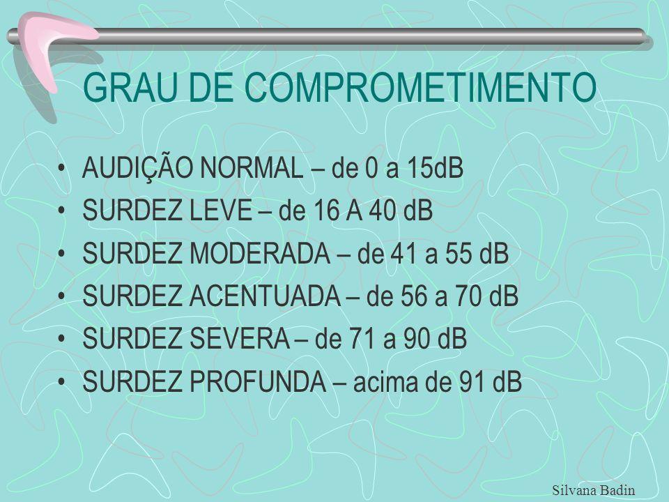 GRAU DE COMPROMETIMENTO