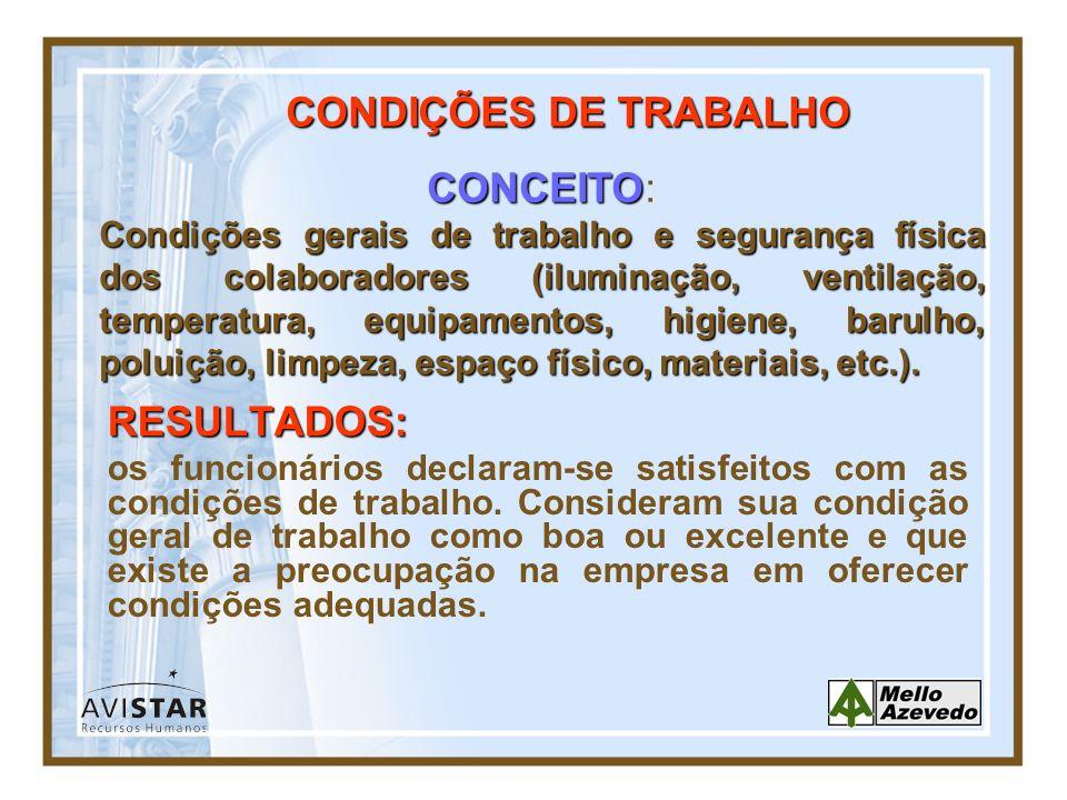 CONDIÇÕES DE TRABALHO