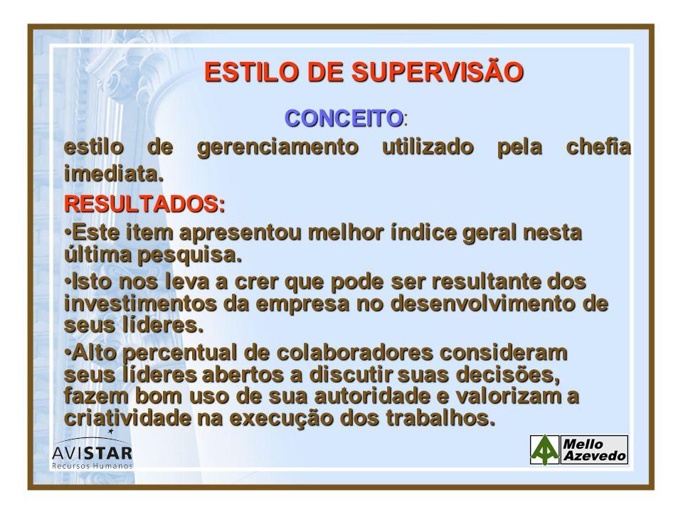 ESTILO DE SUPERVISÃO CONCEITO: estilo de gerenciamento utilizado pela chefia imediata. RESULTADOS: