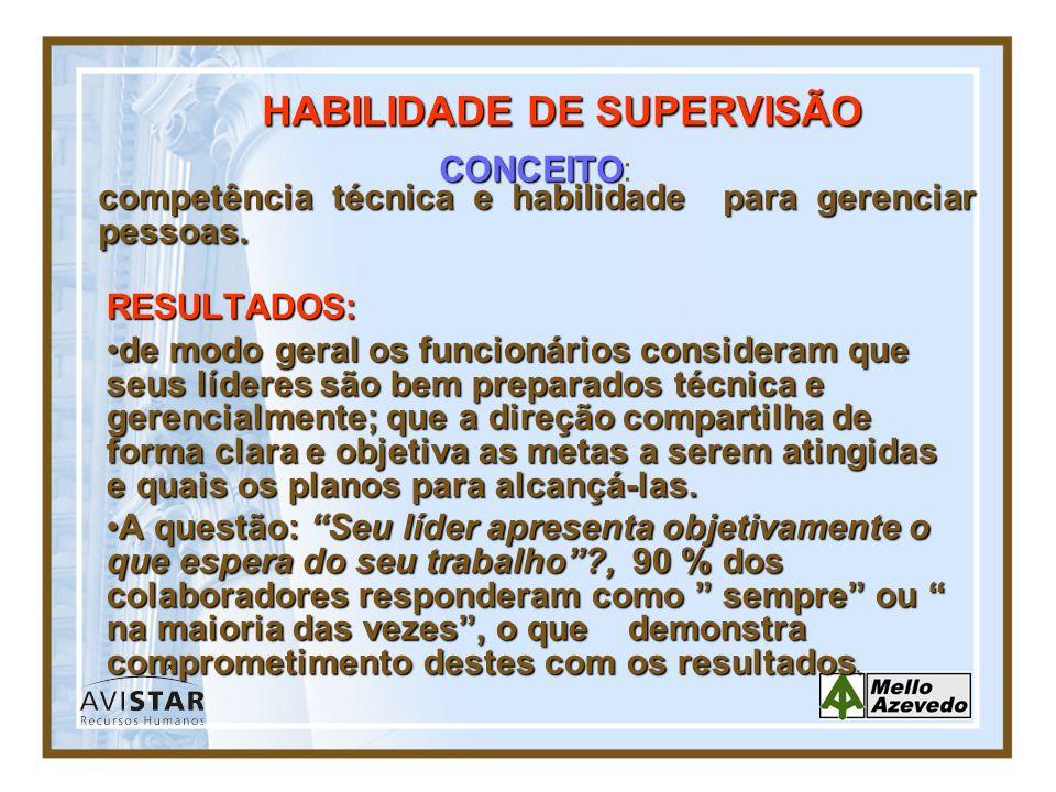HABILIDADE DE SUPERVISÃO