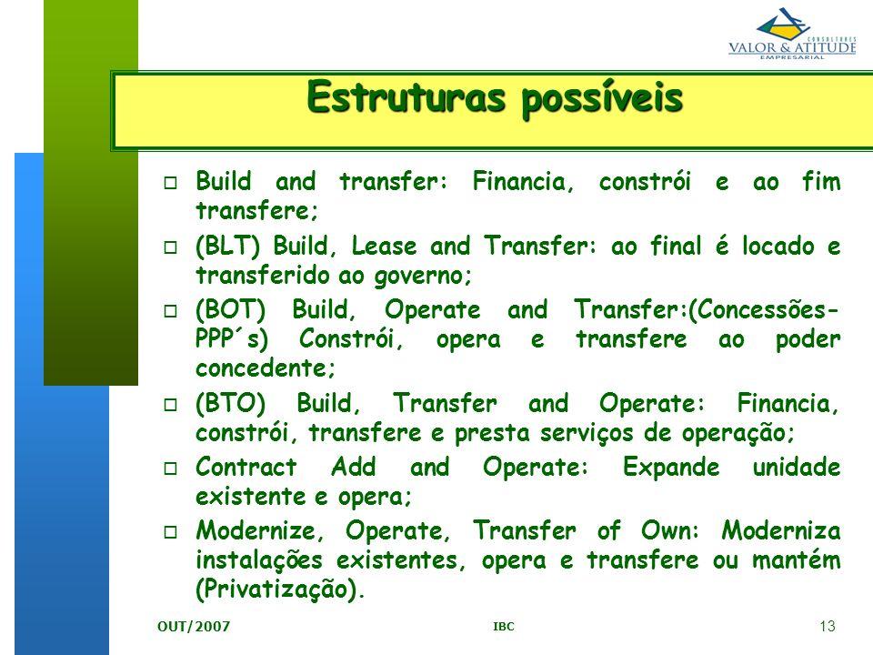 Estruturas possíveis Build and transfer: Financia, constrói e ao fim transfere;