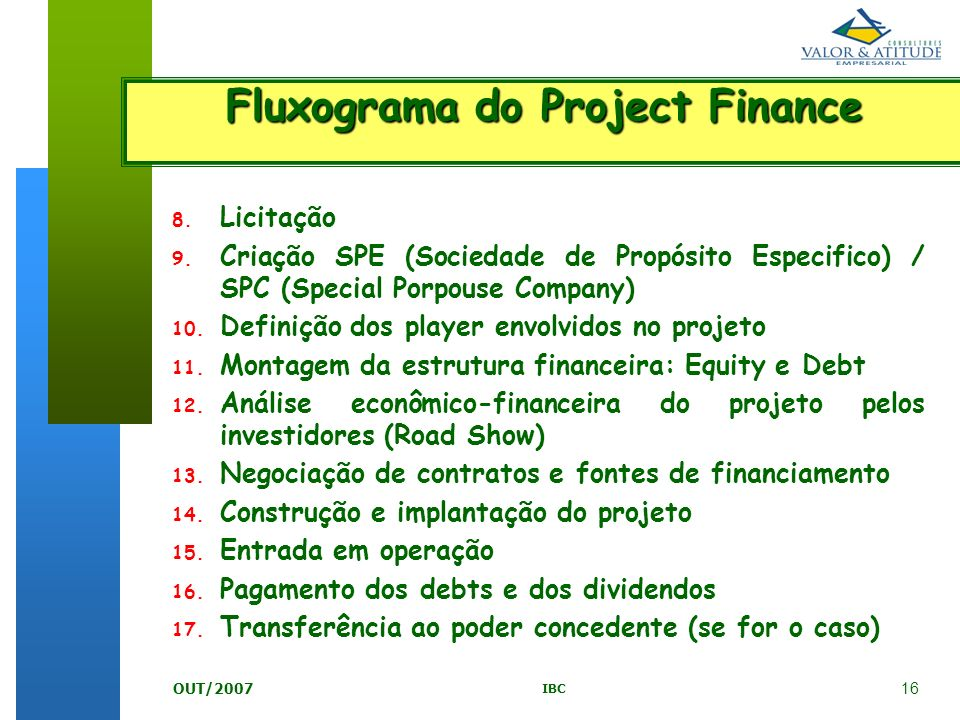 Fluxograma do Project Finance