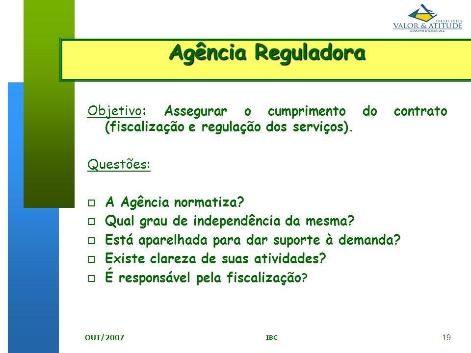 Agência Reguladora Objetivo: Assegurar o cumprimento do contrato (fiscalização e regulação dos serviços).