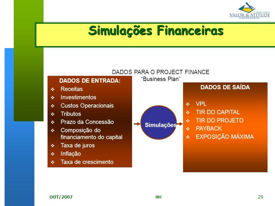 Simulações Financeiras