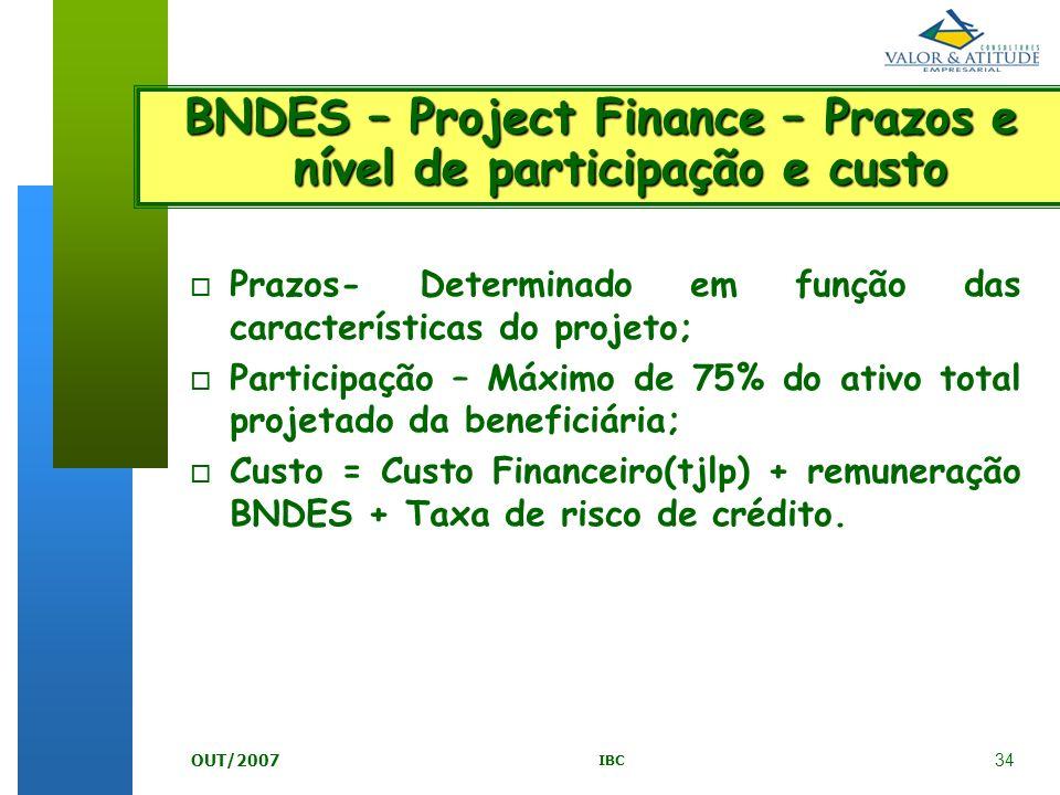 BNDES – Project Finance – Prazos e nível de participação e custo