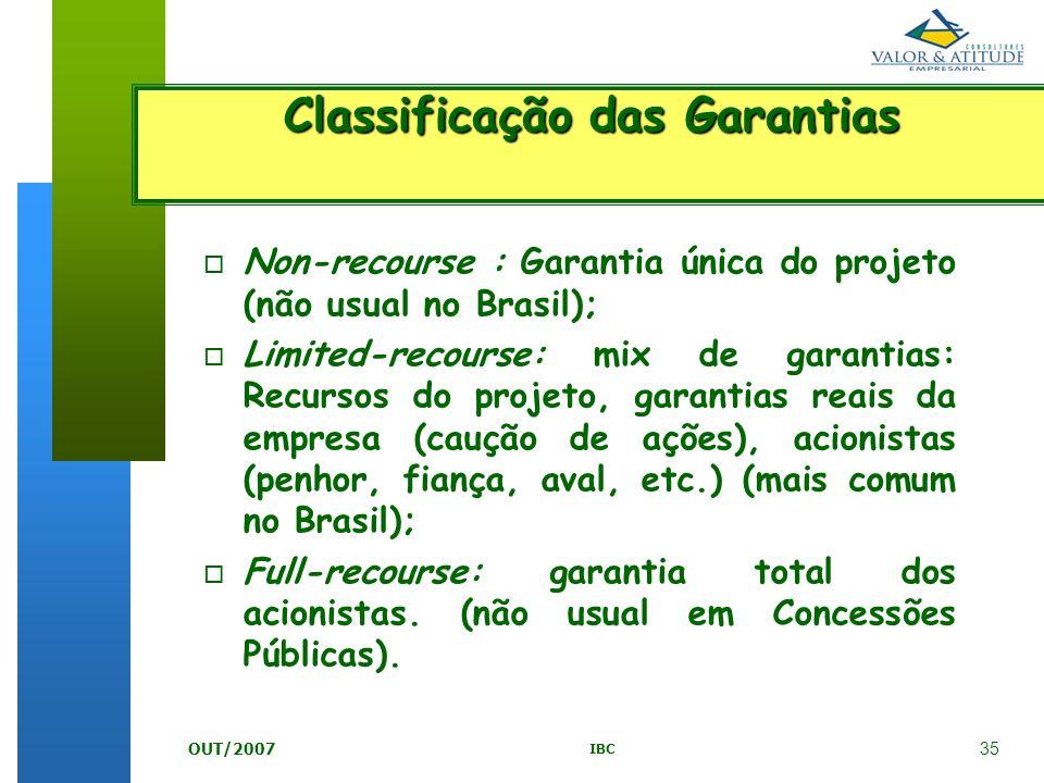 Classificação das Garantias