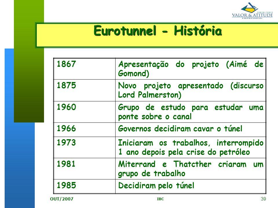 Eurotunnel - História 1867 Apresentação do projeto (Aimé de Gomond)
