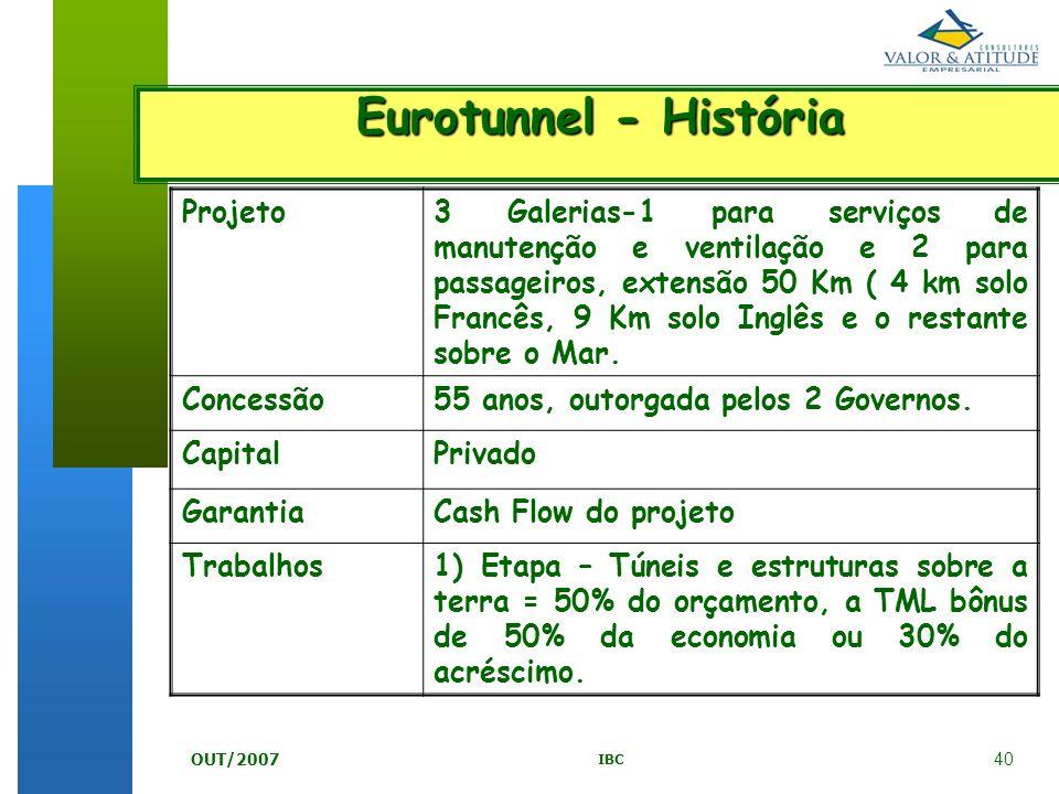 Eurotunnel - História Projeto