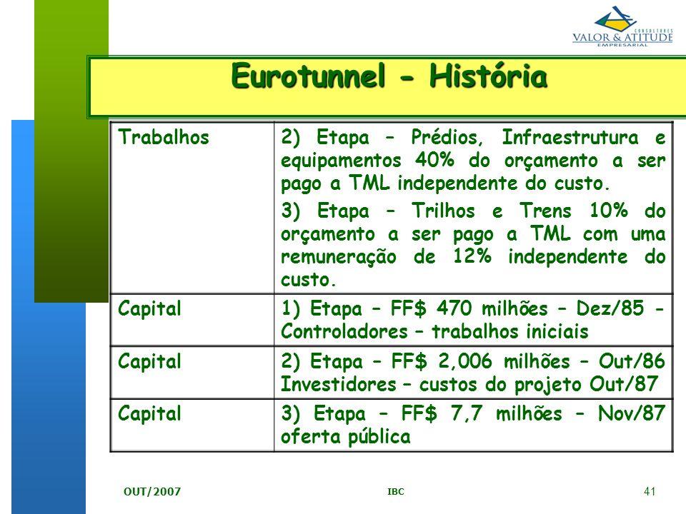 Eurotunnel - História Trabalhos