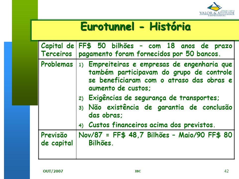 Eurotunnel - História Capital de Terceiros
