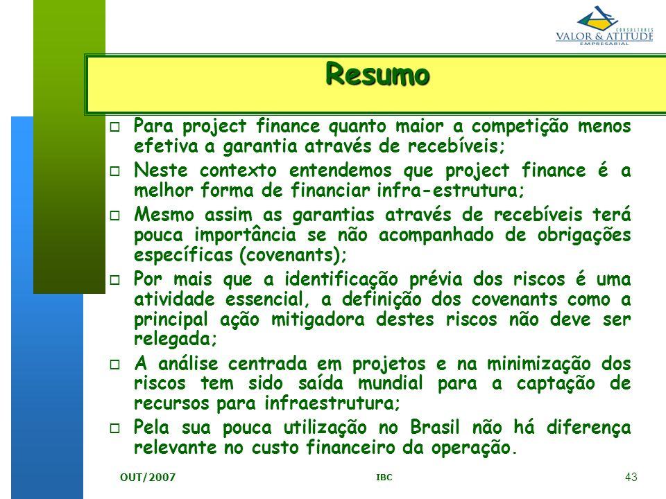 Resumo Para project finance quanto maior a competição menos efetiva a garantia através de recebíveis;