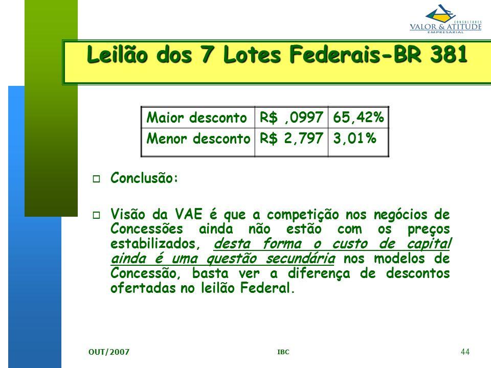 Leilão dos 7 Lotes Federais-BR 381