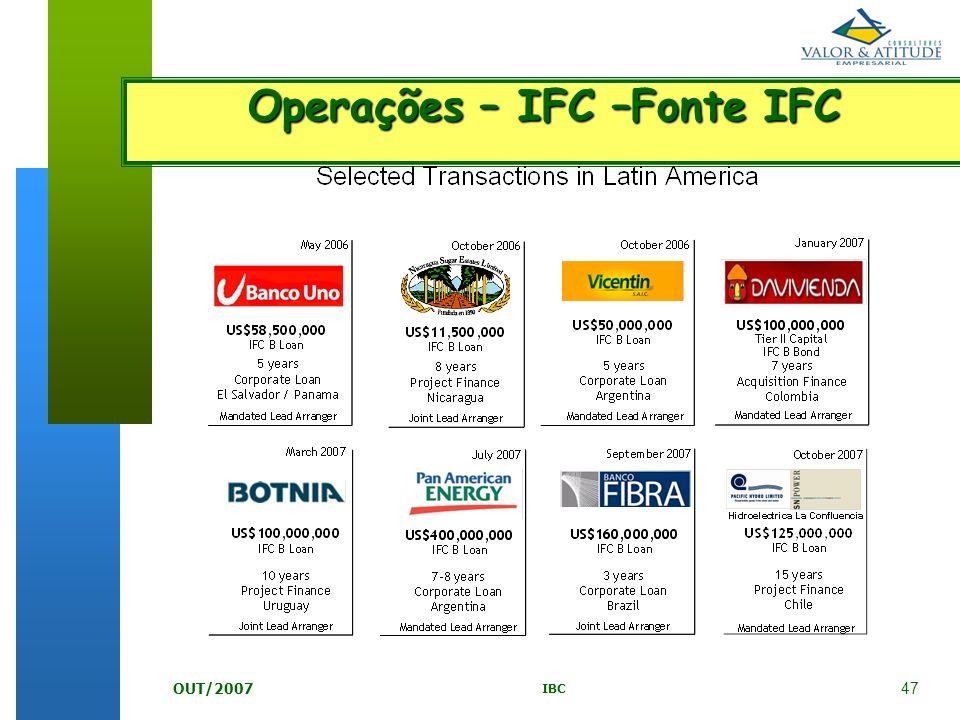 Operações – IFC –Fonte IFC