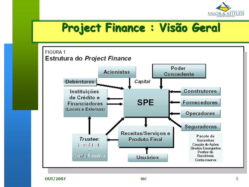 Project Finance : Visão Geral