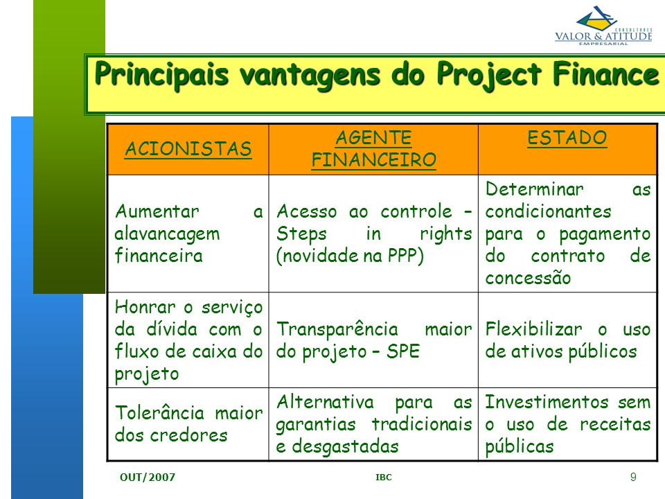 Principais vantagens do Project Finance