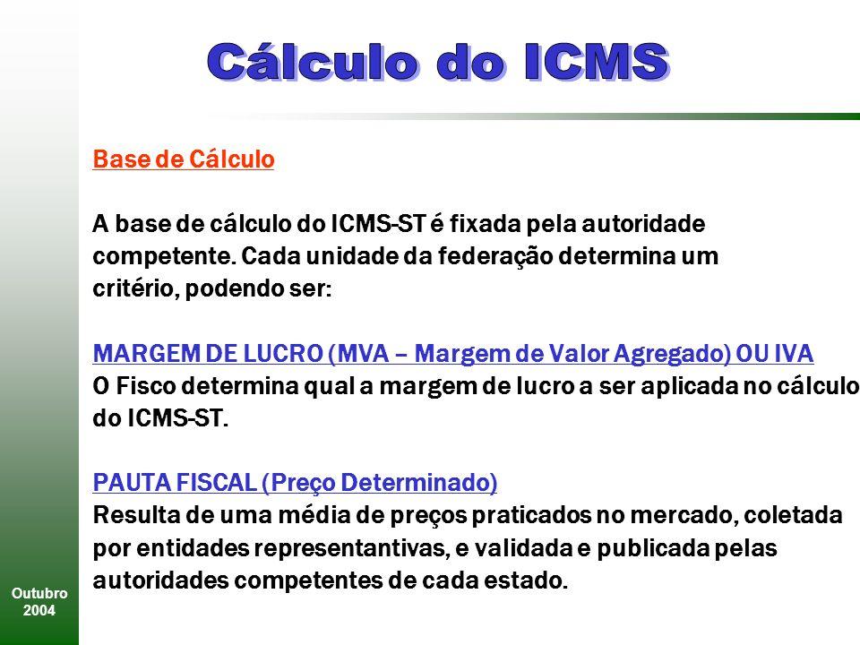 Cálculo do ICMS Base de Cálculo
