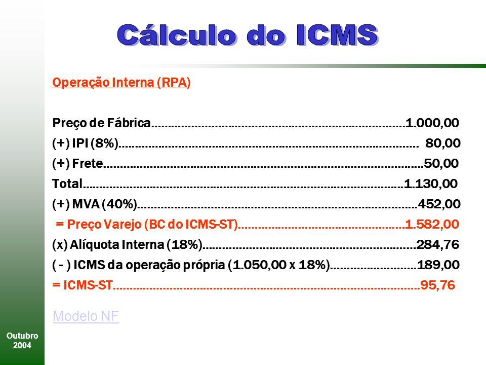 Cálculo do ICMS Operação Interna (RPA)