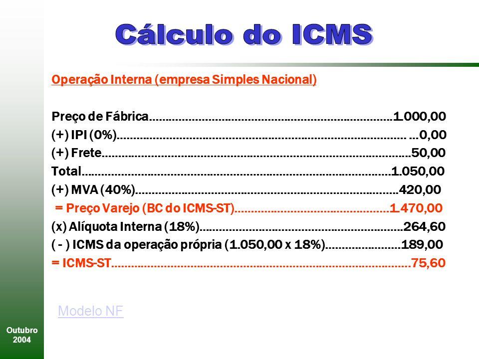 Cálculo do ICMS Operação Interna (empresa Simples Nacional)