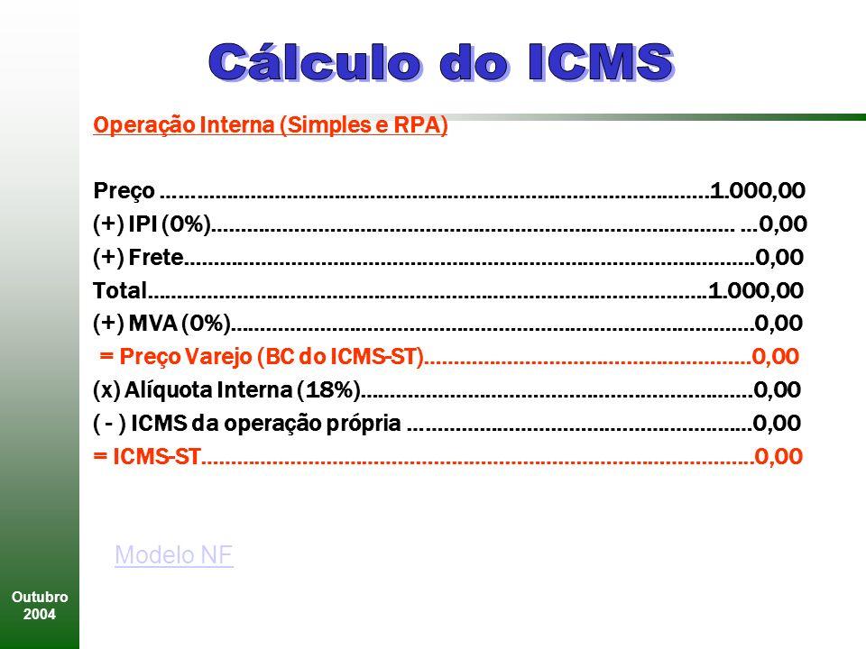 Cálculo do ICMS Operação Interna (Simples e RPA)