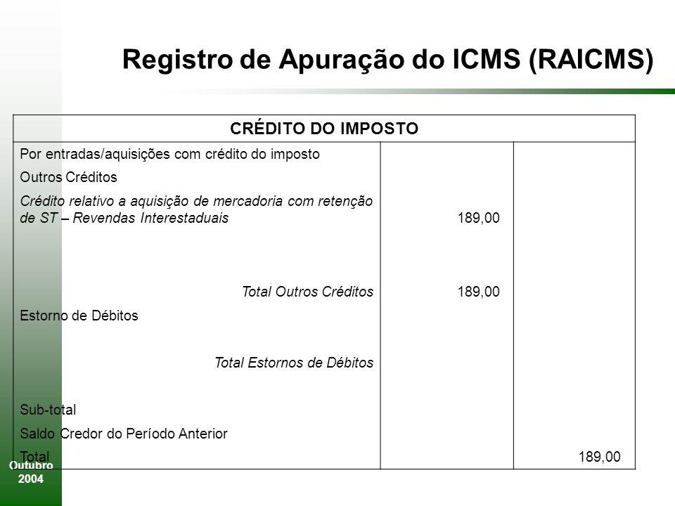Registro de Apuração do ICMS (RAICMS)