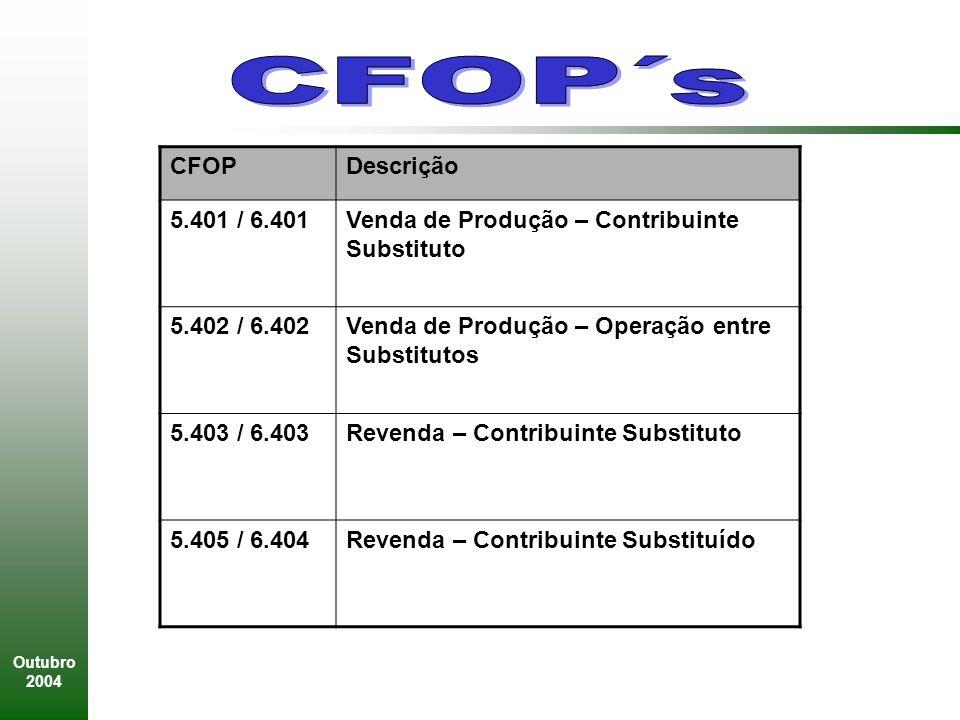 CFOP´s CFOP Descrição 5.401 / 6.401