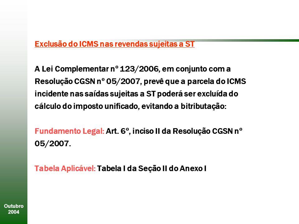 Exclusão do ICMS nas revendas sujeitas a ST