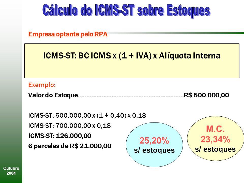 ICMS-ST: BC ICMS x (1 + IVA) x Alíquota Interna