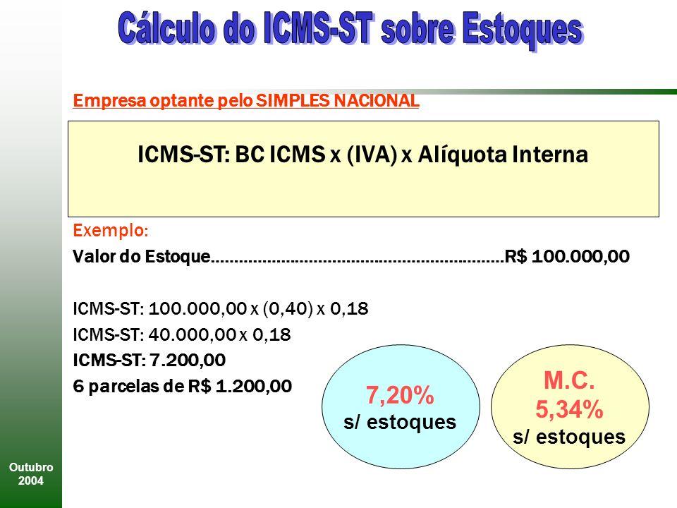 ICMS-ST: BC ICMS x (IVA) x Alíquota Interna