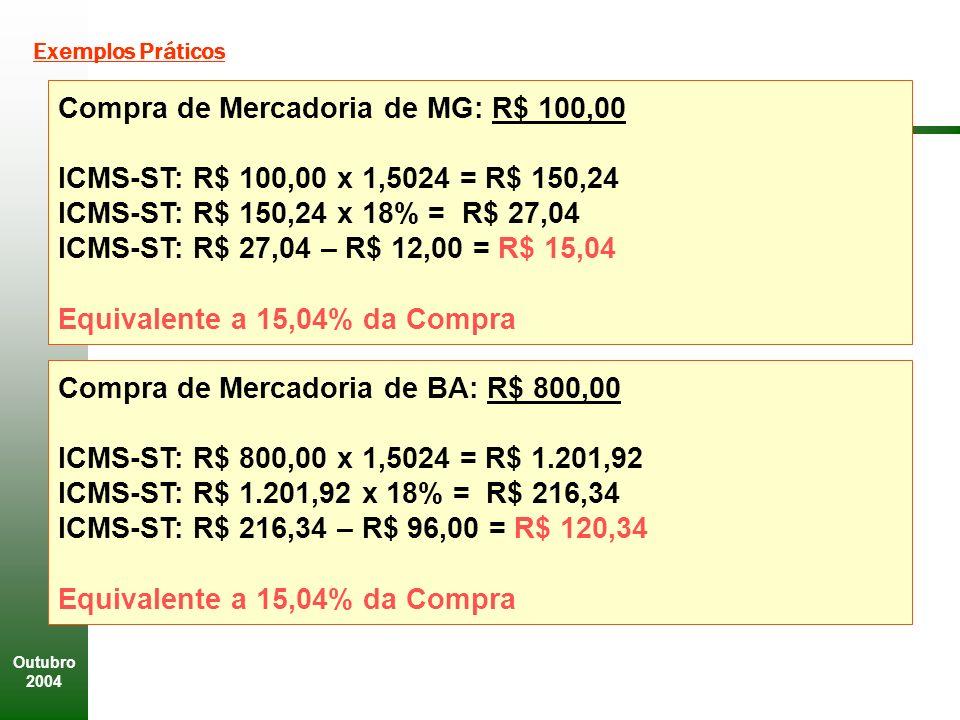 Compra de Mercadoria de MG: R$ 100,00