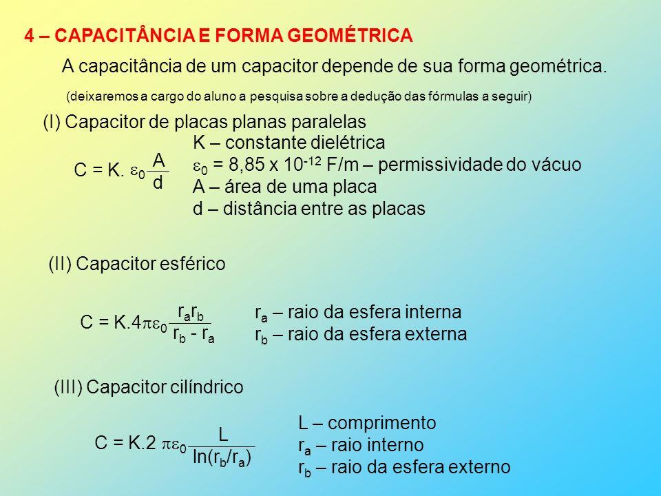4 – CAPACITÂNCIA E FORMA GEOMÉTRICA