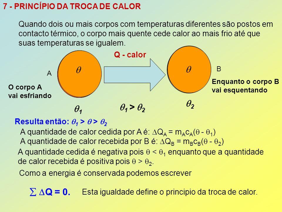  2 1 > 2 1  Q = 0. 7 - PRINCÍPIO DA TROCA DE CALOR