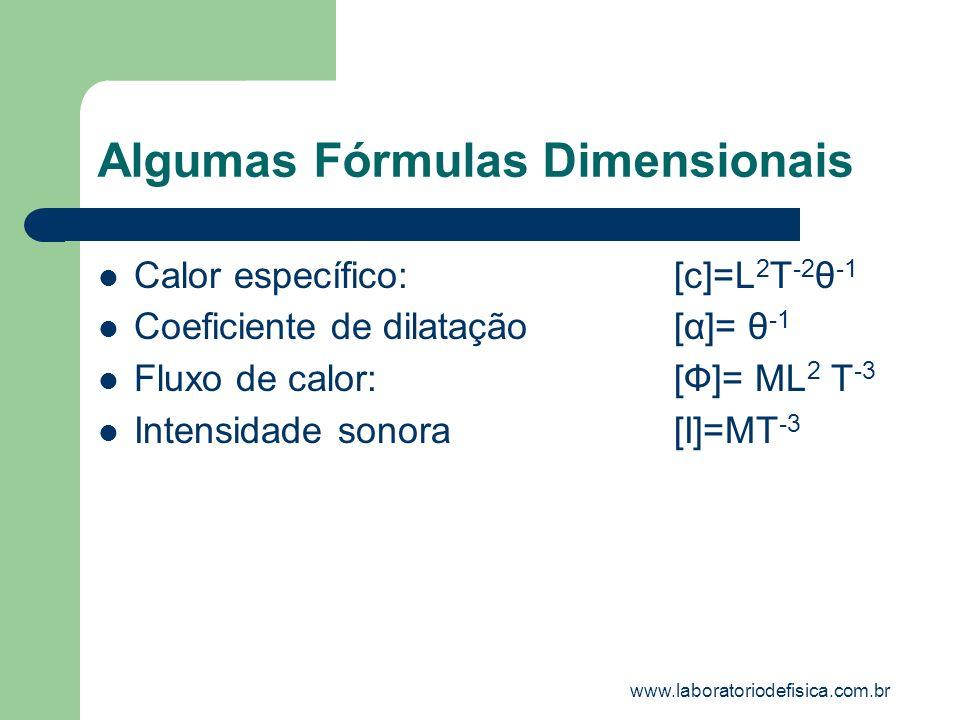 Algumas Fórmulas Dimensionais