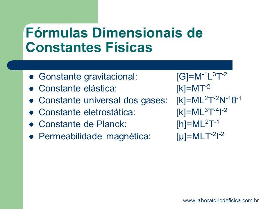 Fórmulas Dimensionais de Constantes Físicas