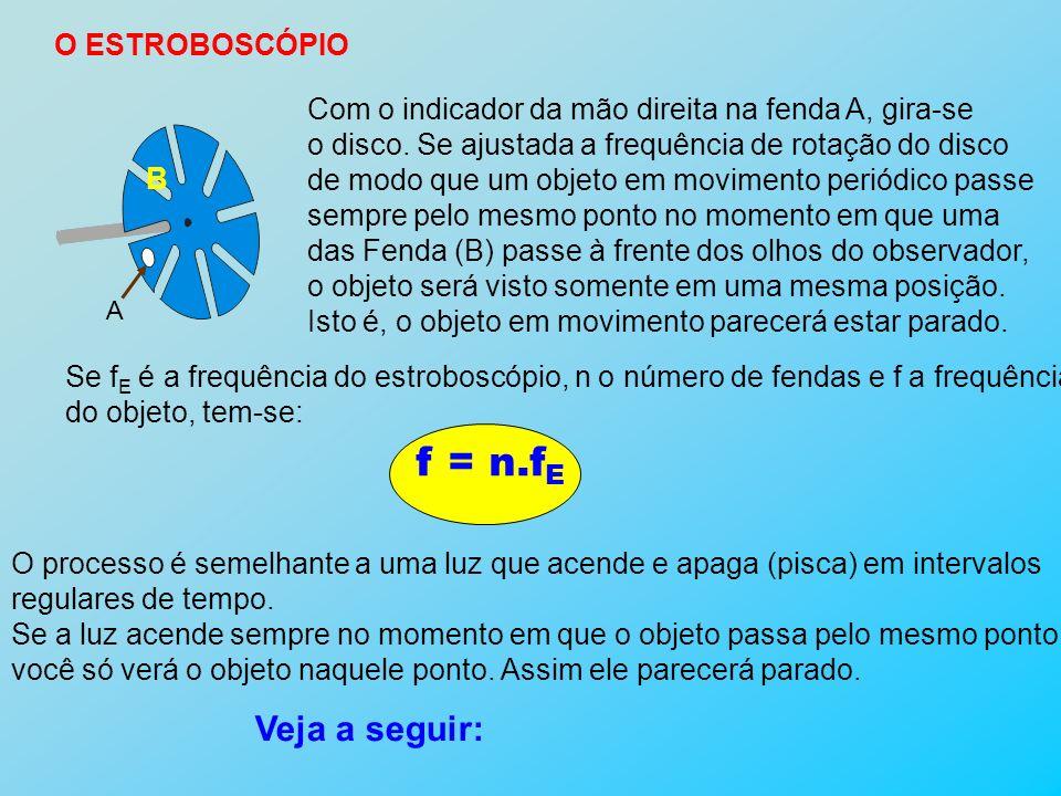 f = n.fE Veja a seguir: O ESTROBOSCÓPIO