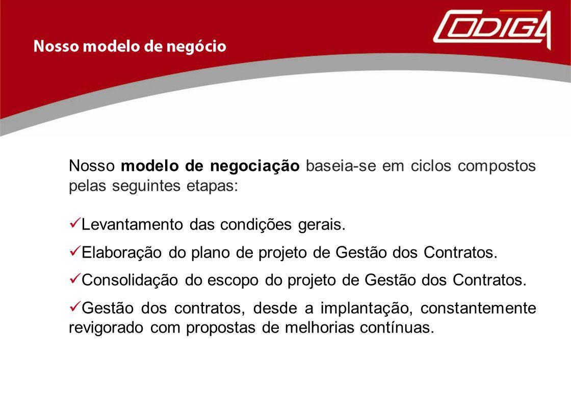 Nosso modelo de negociação baseia-se em ciclos compostos pelas seguintes etapas: