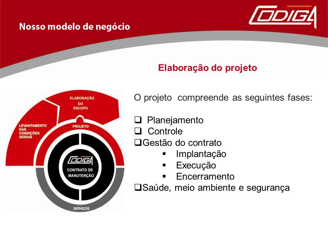 Elaboração do projeto O projeto compreende as seguintes fases: Planejamento. Controle. Gestão do contrato.
