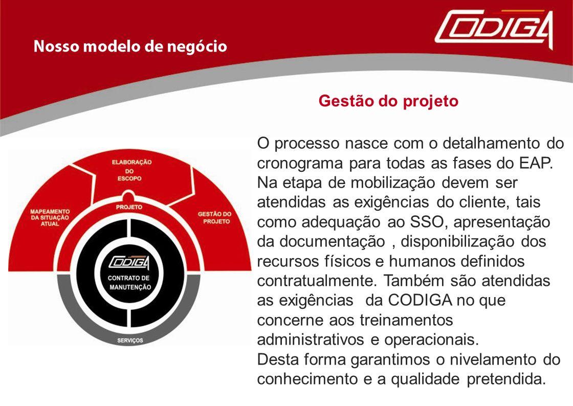 Gestão do projeto O processo nasce com o detalhamento do cronograma para todas as fases do EAP.